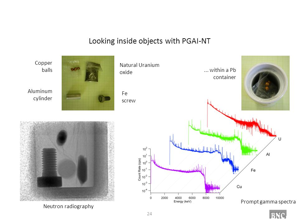 Looking inside objects with PGAI-NT