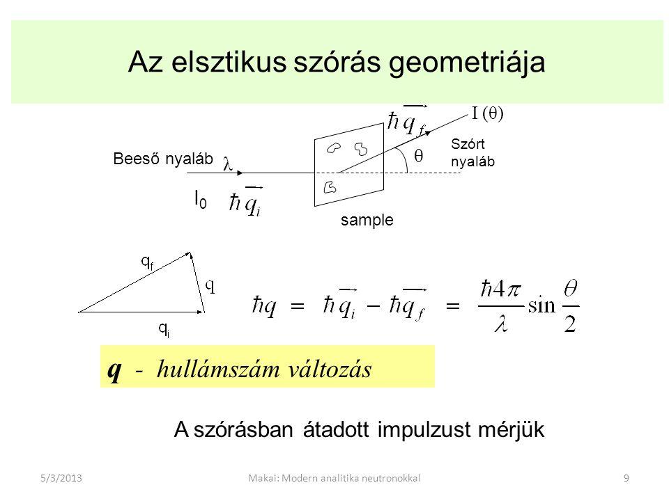 Az elsztikus szórás geometriája
