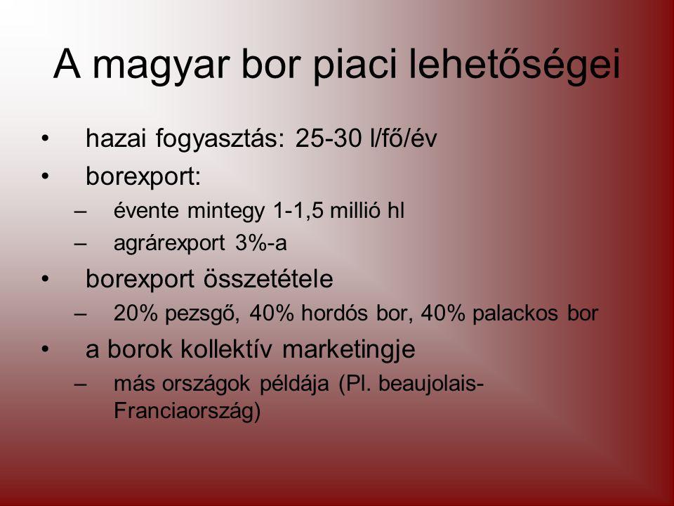 A magyar bor piaci lehetőségei