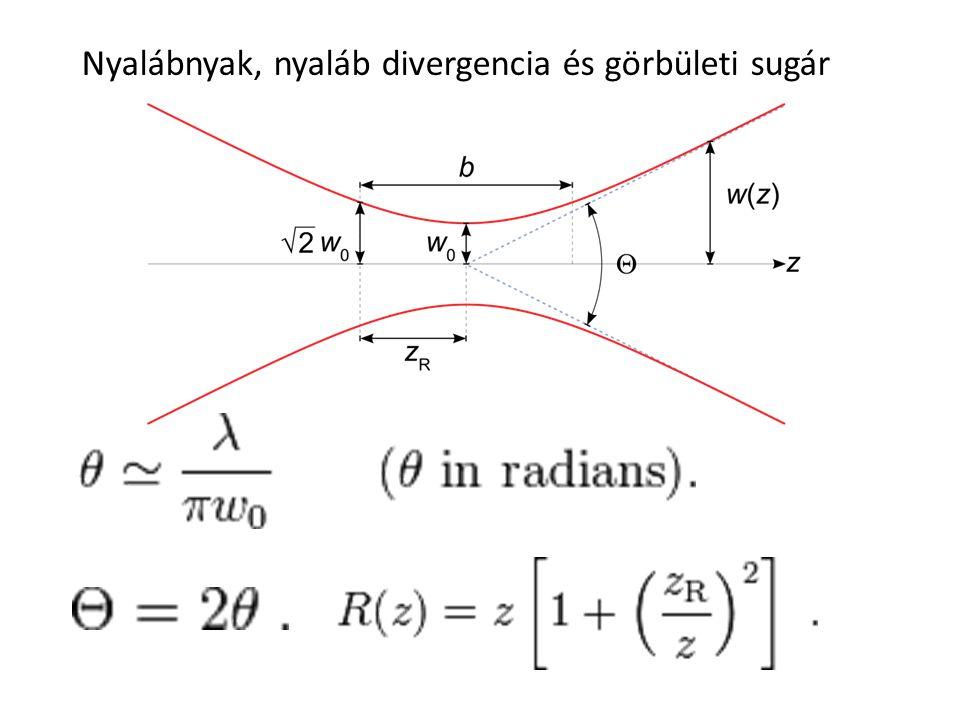 Nyalábnyak, nyaláb divergencia és görbületi sugár