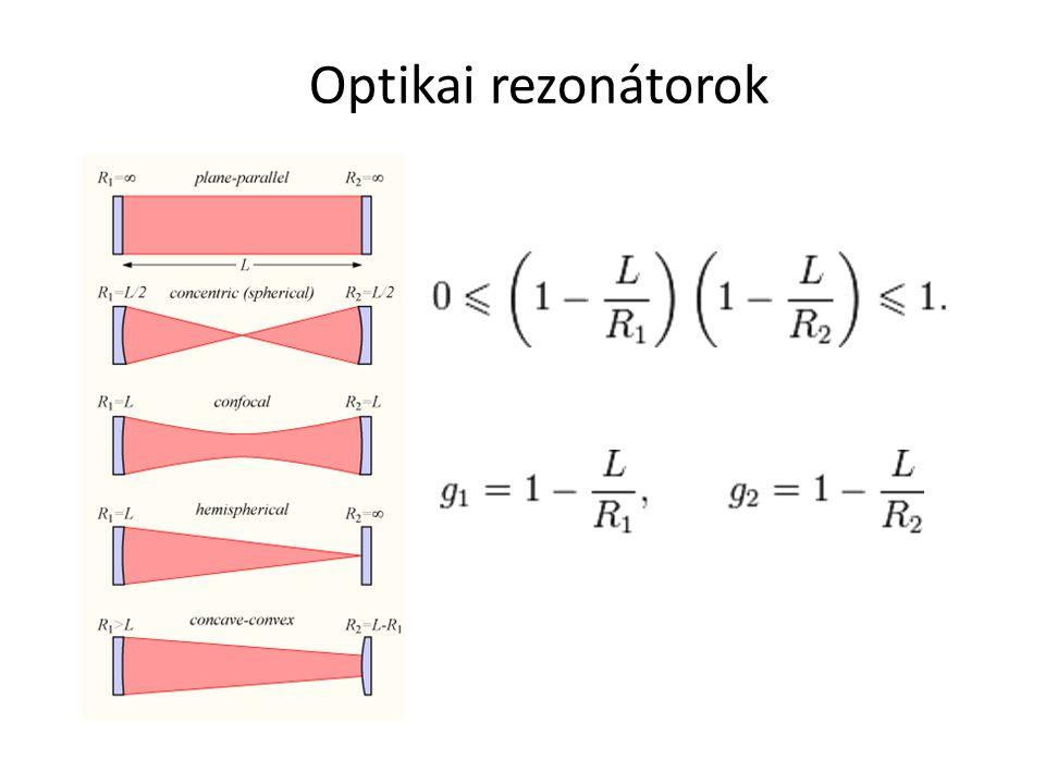 Optikai rezonátorok