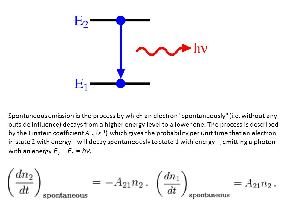 Spontaneous emission is the process by which an electron spontaneously (i.e.