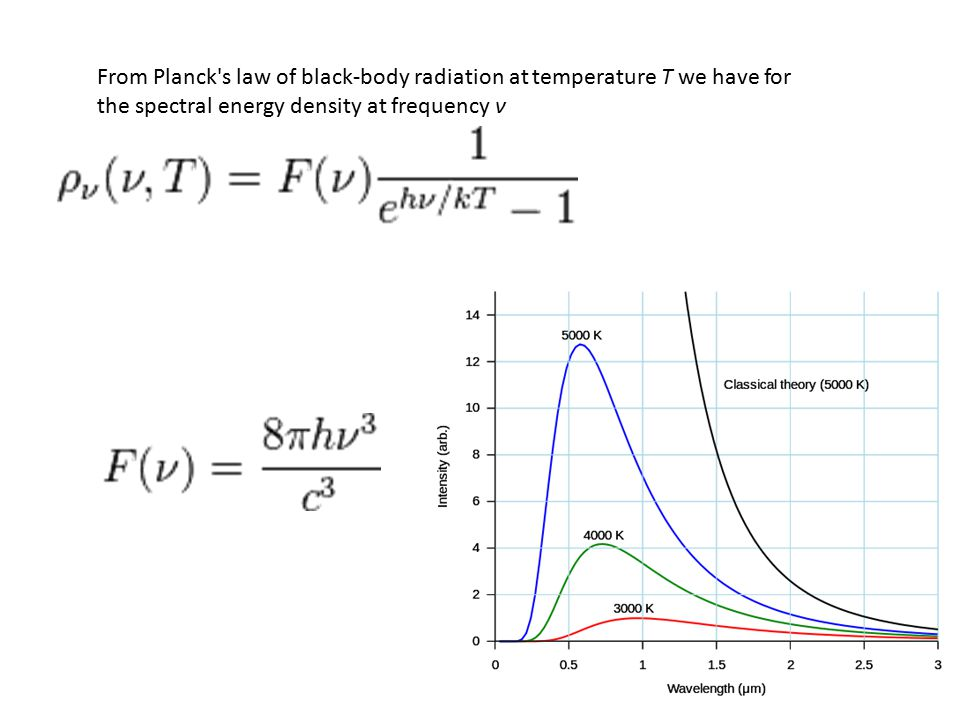 From Planck s law of black-body radiation at temperature T we have for the spectral energy density at frequency ν