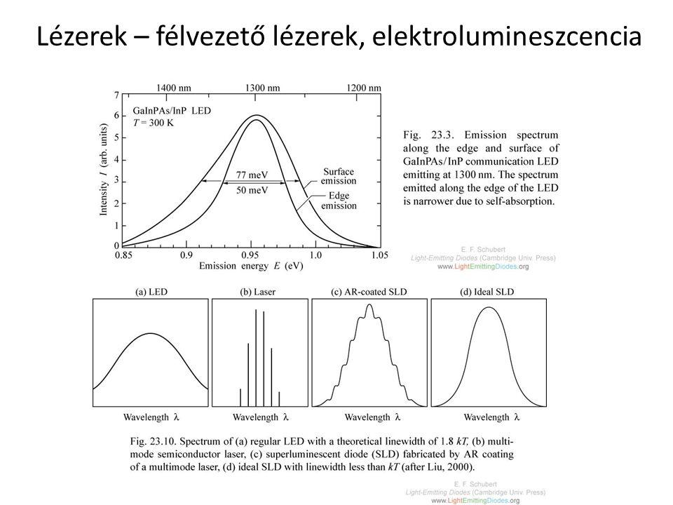 Lézerek – félvezető lézerek, elektrolumineszcencia