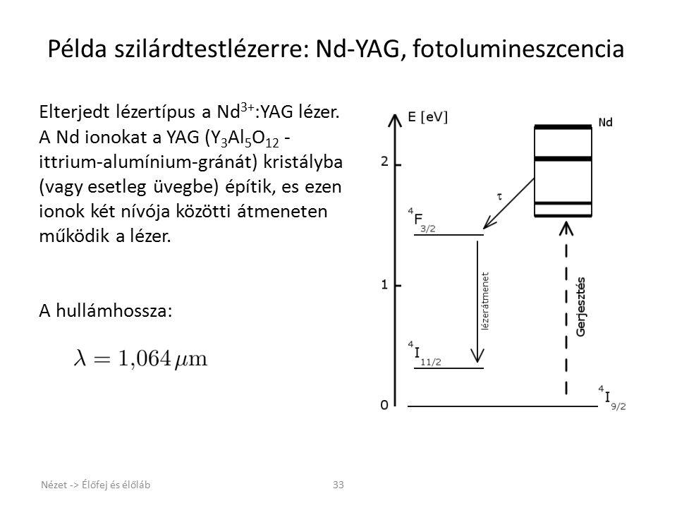 Példa szilárdtestlézerre: Nd-YAG, fotolumineszcencia
