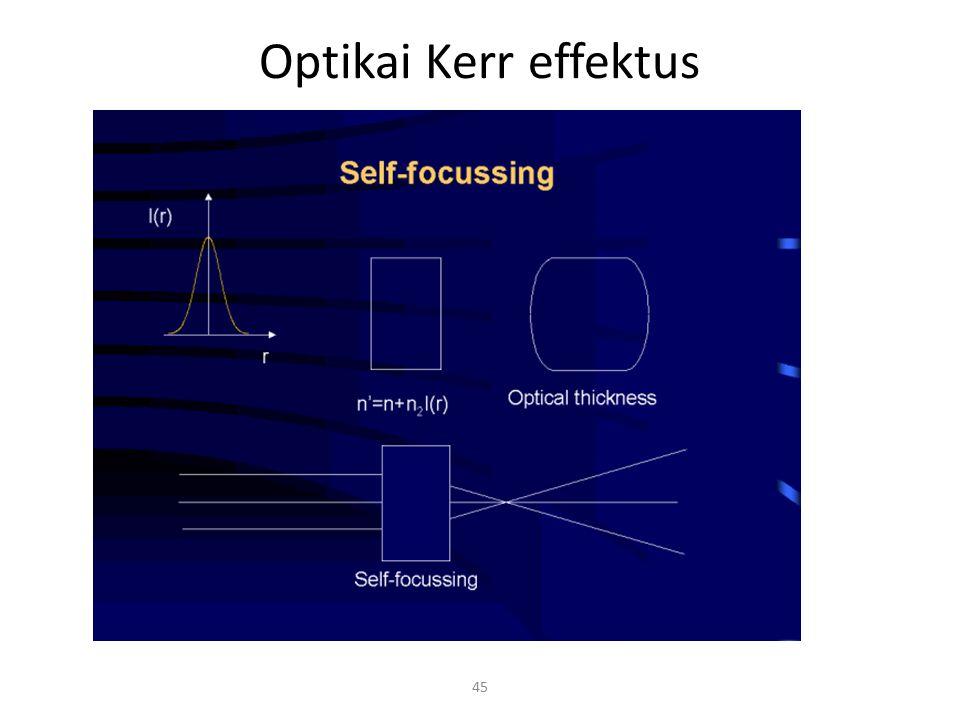 Optikai Kerr effektus