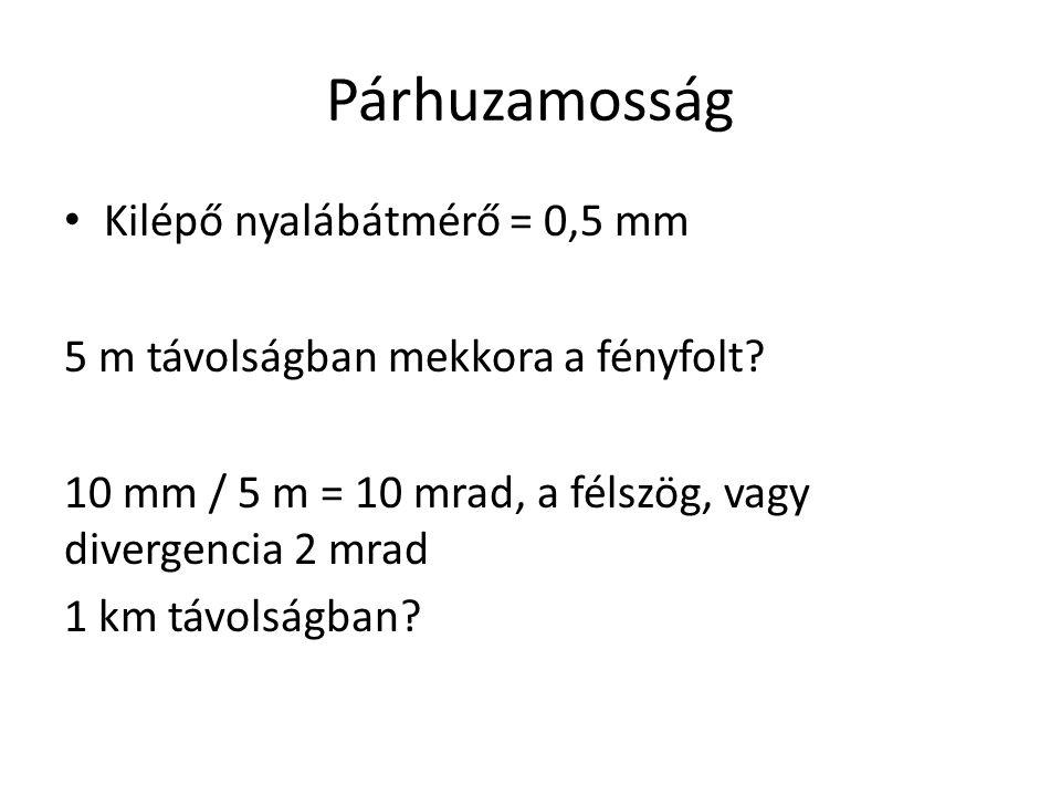 Párhuzamosság Kilépő nyalábátmérő = 0,5 mm