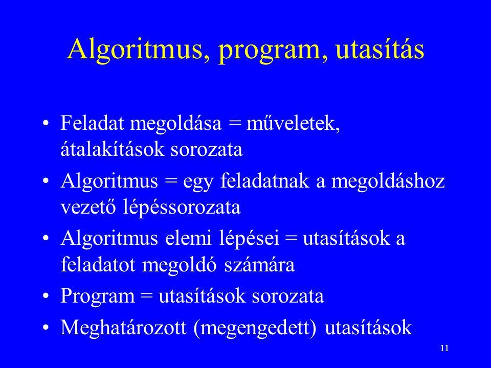 Algoritmus, program, utasítás