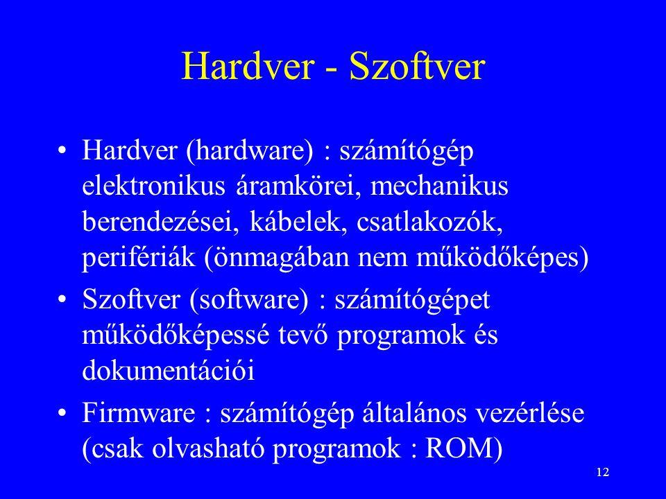 Hardver - Szoftver