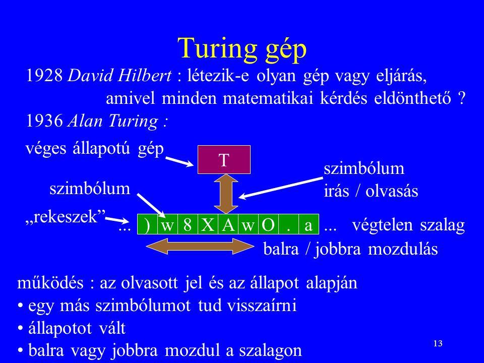 Turing gép 1928 David Hilbert : létezik-e olyan gép vagy eljárás,