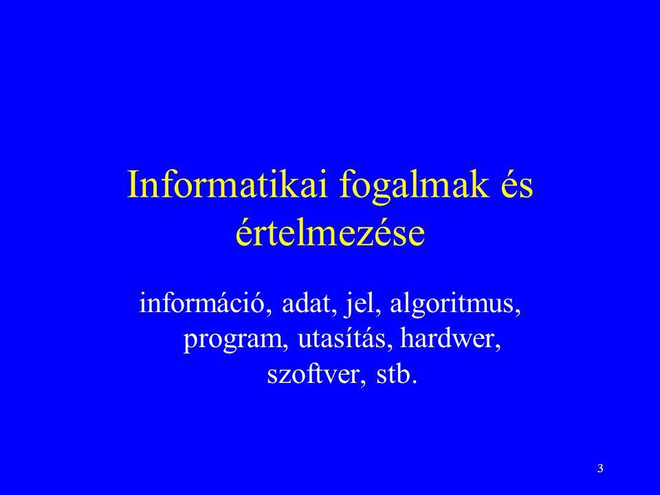 Informatikai fogalmak és értelmezése