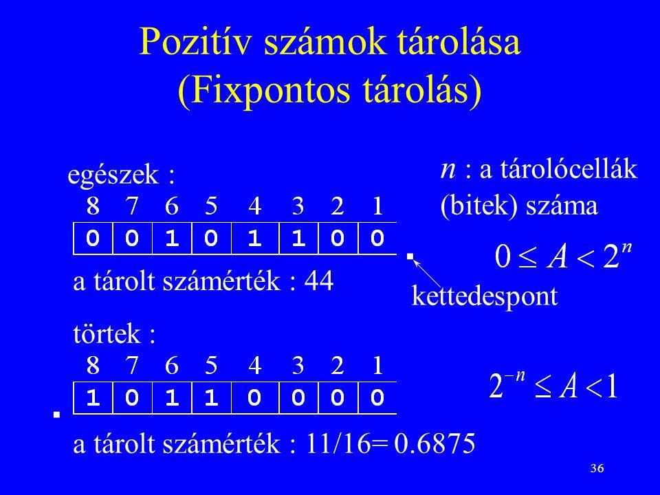 Pozitív számok tárolása (Fixpontos tárolás)