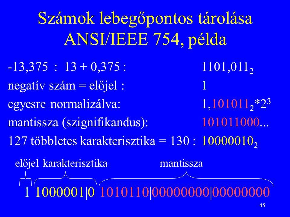 Számok lebegőpontos tárolása ANSI/IEEE 754, példa