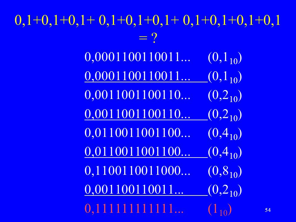 0,1+0,1+0,1+ 0,1+0,1+0,1+ 0,1+0,1+0,1+0,1 = 0,0001100110011... (0,110) 0,0011001100110... (0,210)
