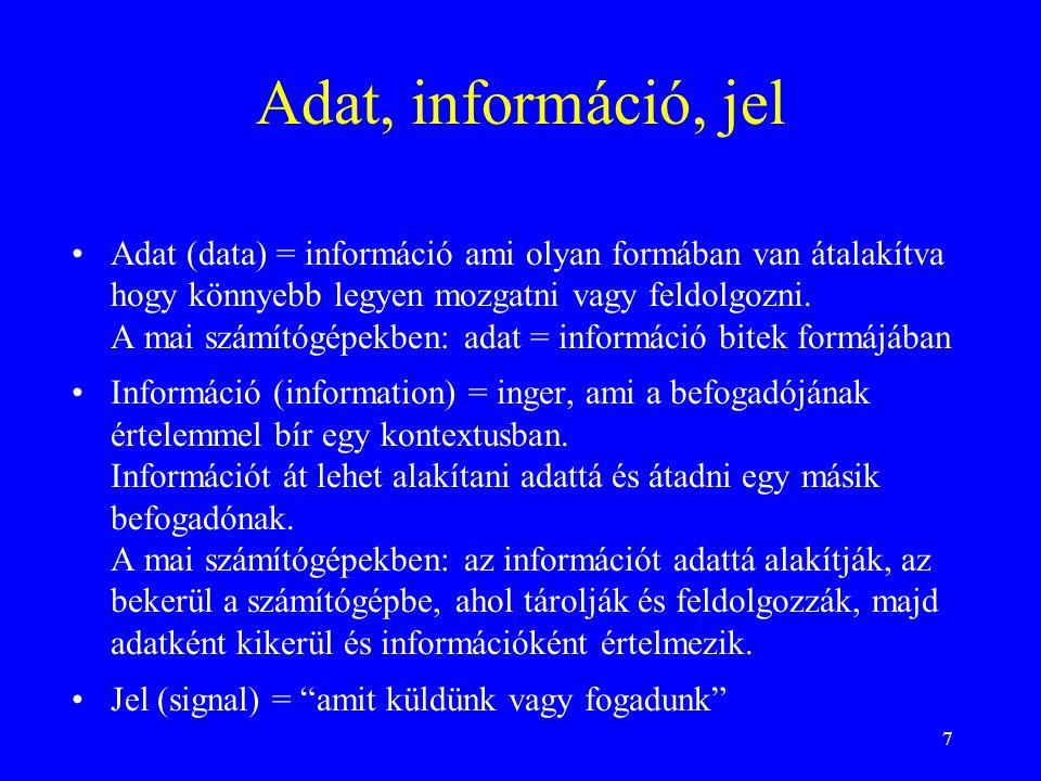Adat, információ, jel