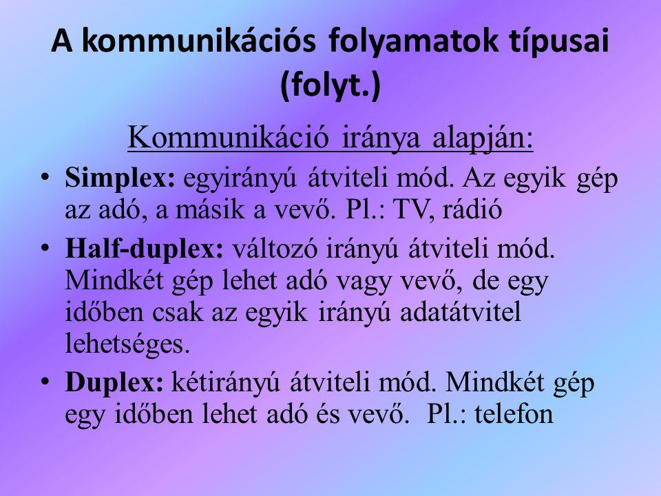A kommunikációs folyamatok típusai (folyt.)