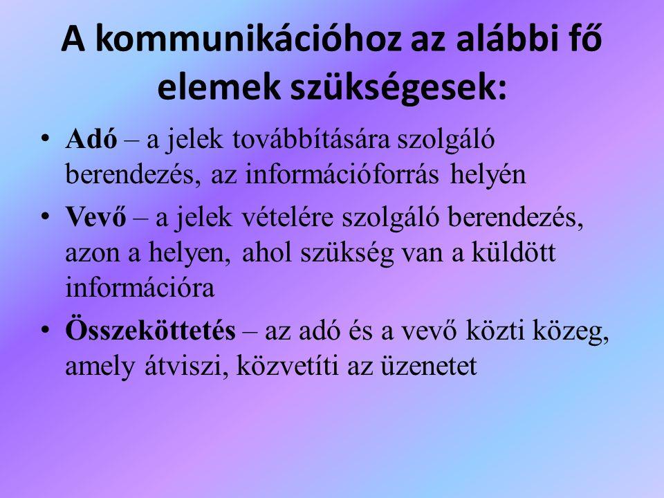 A kommunikációhoz az alábbi fő elemek szükségesek: