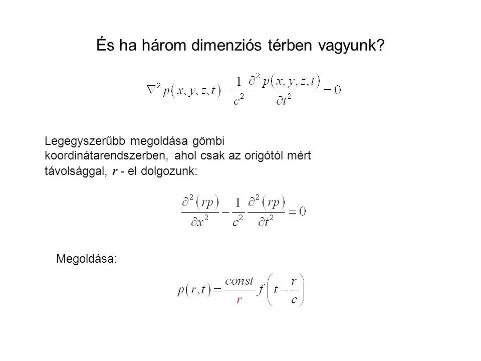 És ha három dimenziós térben vagyunk