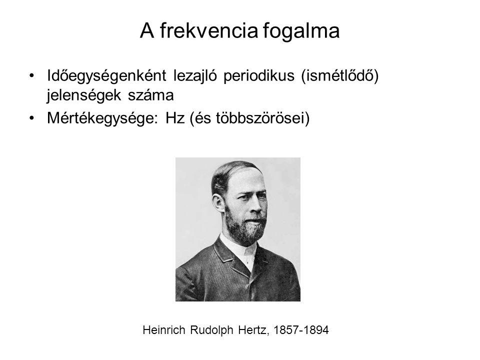 A frekvencia fogalma Időegységenként lezajló periodikus (ismétlődő) jelenségek száma. Mértékegysége: Hz (és többszörösei)