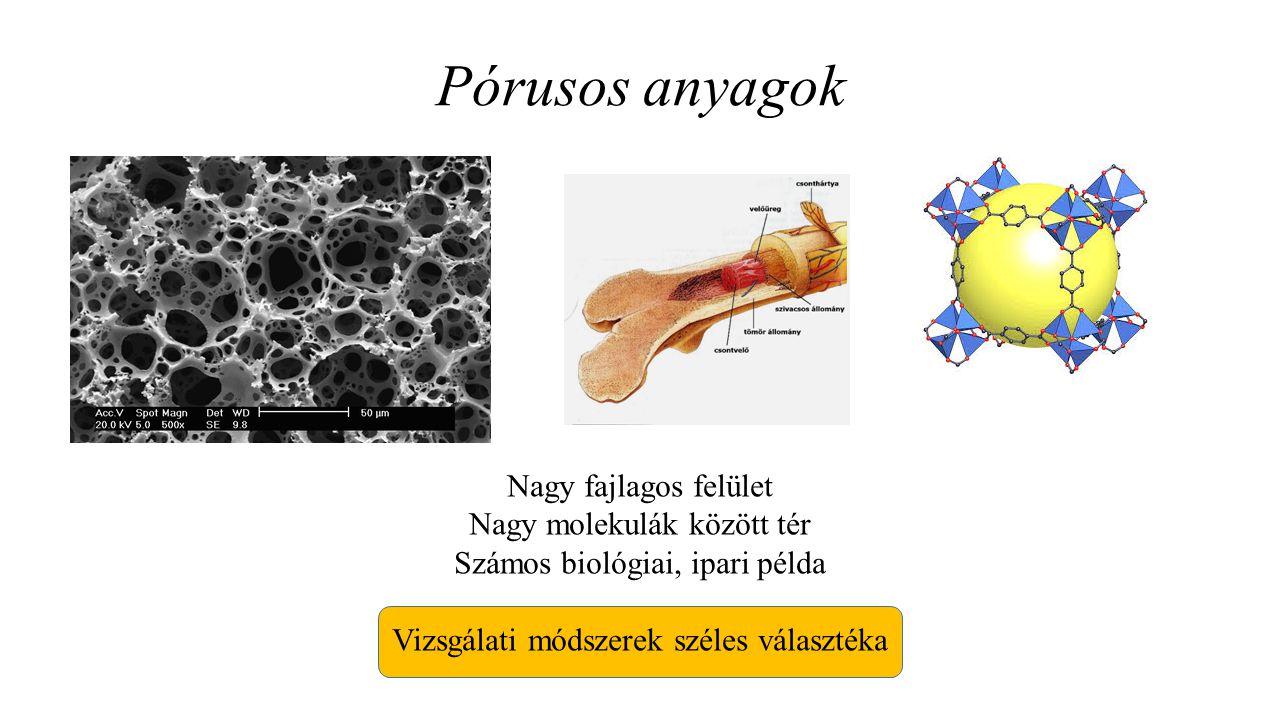 Pórusos anyagok Nagy fajlagos felület Nagy molekulák között tér