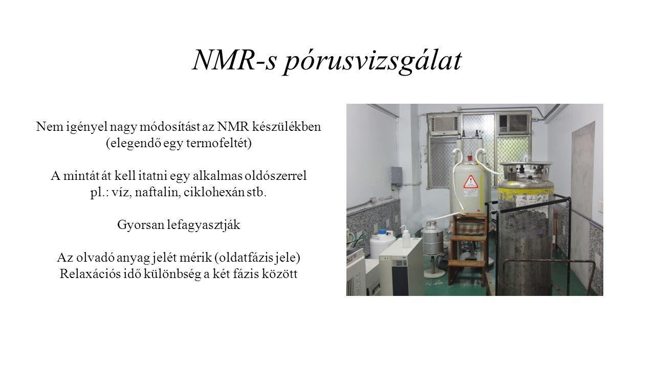 NMR-s pórusvizsgálat Nem igényel nagy módosítást az NMR készülékben