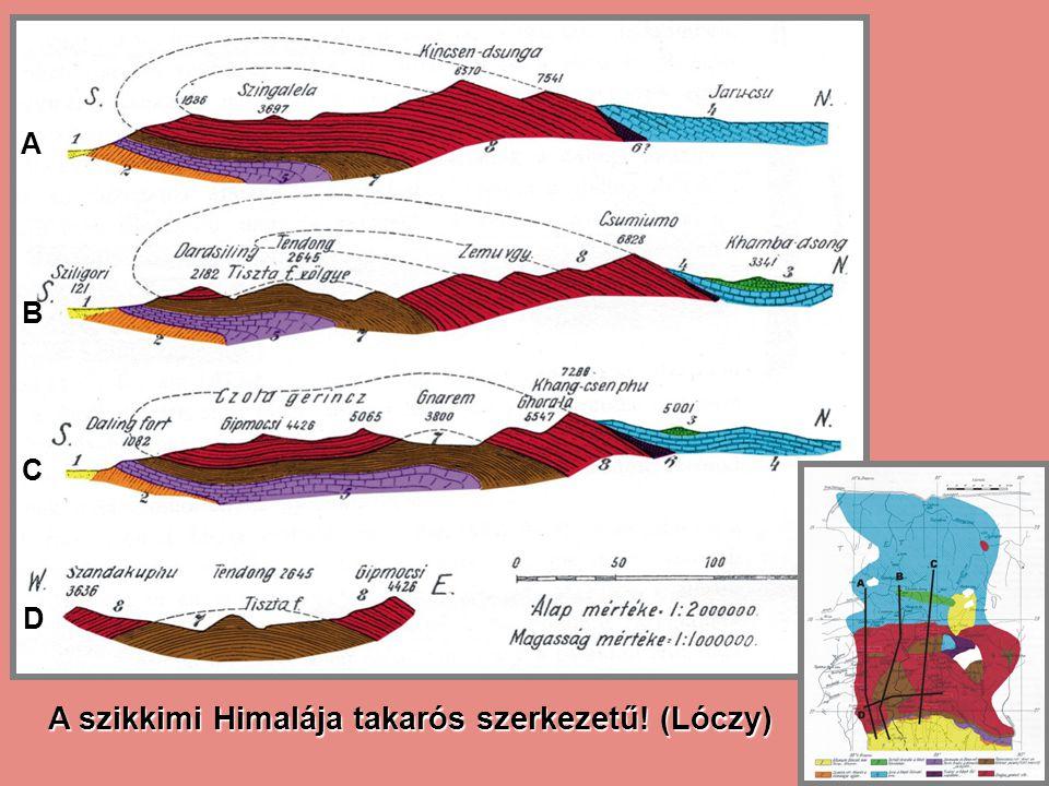 A szikkimi Himalája takarós szerkezetű! (Lóczy)