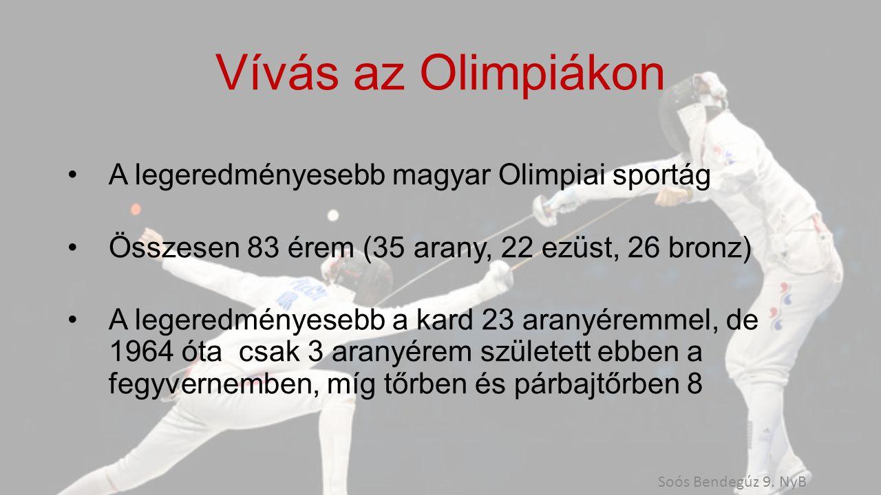 Vívás az Olimpiákon A legeredményesebb magyar Olimpiai sportág