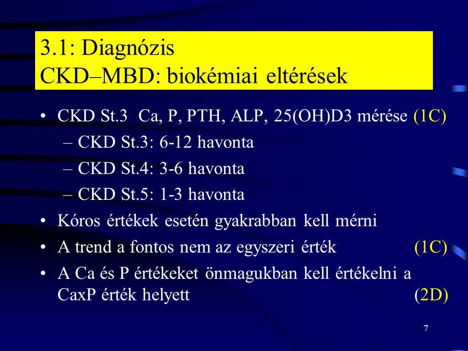 3.1: Diagnózis CKD–MBD: biokémiai eltérések