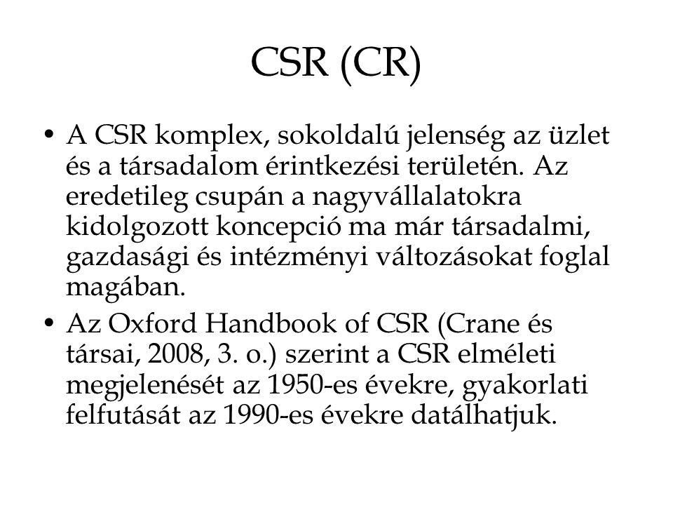 CSR (CR)