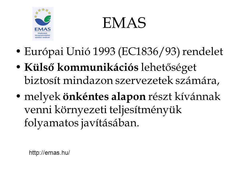 EMAS Európai Unió 1993 (EC1836/93) rendelet