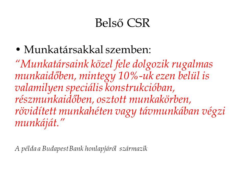 Belső CSR Munkatársakkal szemben: