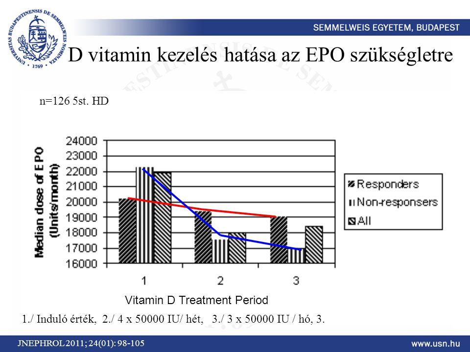 D vitamin kezelés hatása az EPO szükségletre