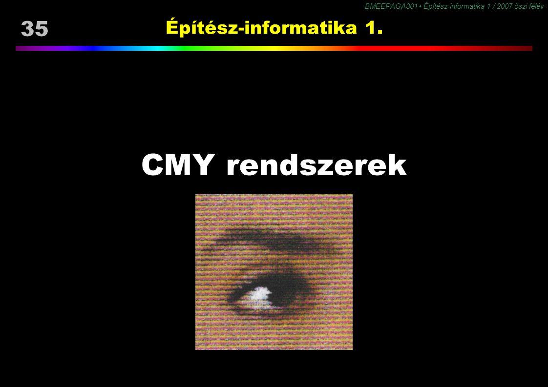 Építész-informatika 1. CMY rendszerek