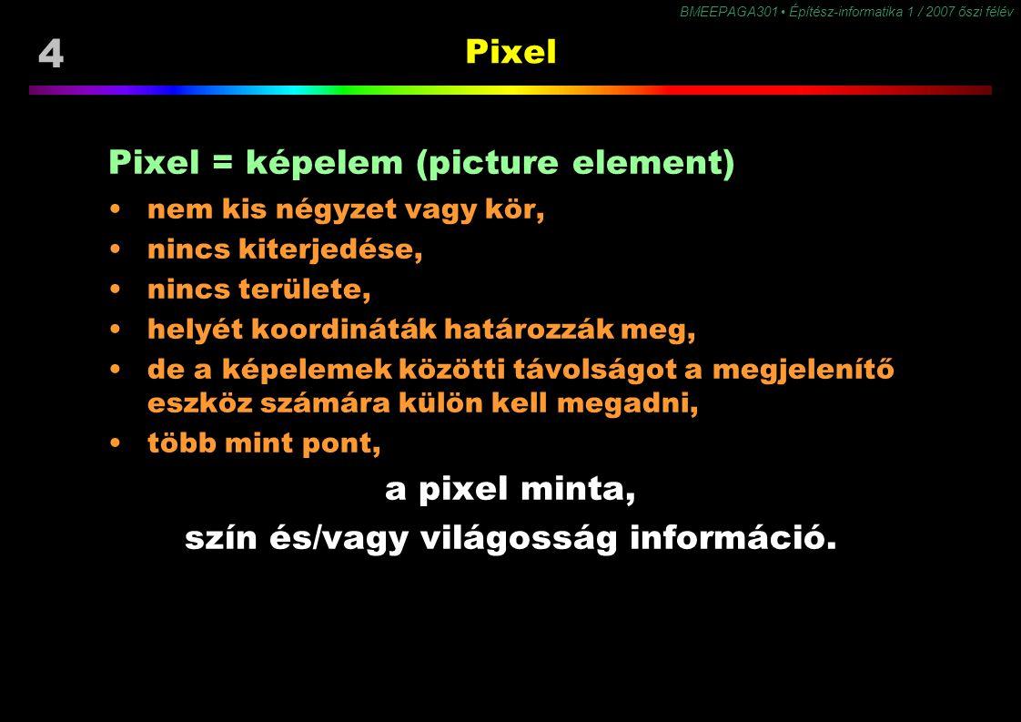 szín és/vagy világosság információ.