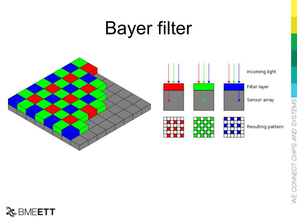 Bayer filter