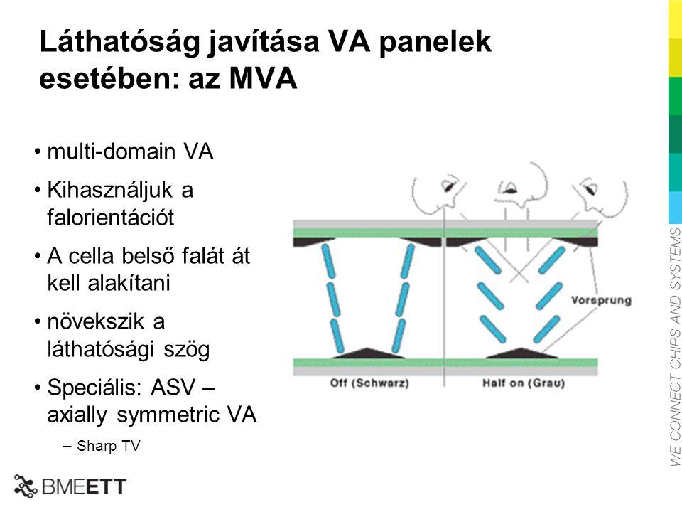 Láthatóság javítása VA panelek esetében: az MVA