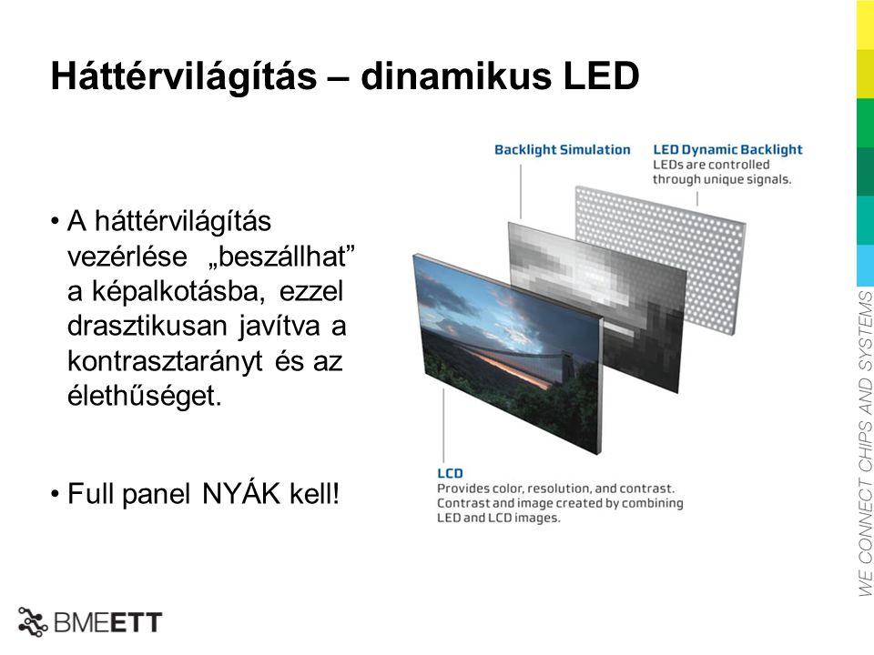 Háttérvilágítás – dinamikus LED
