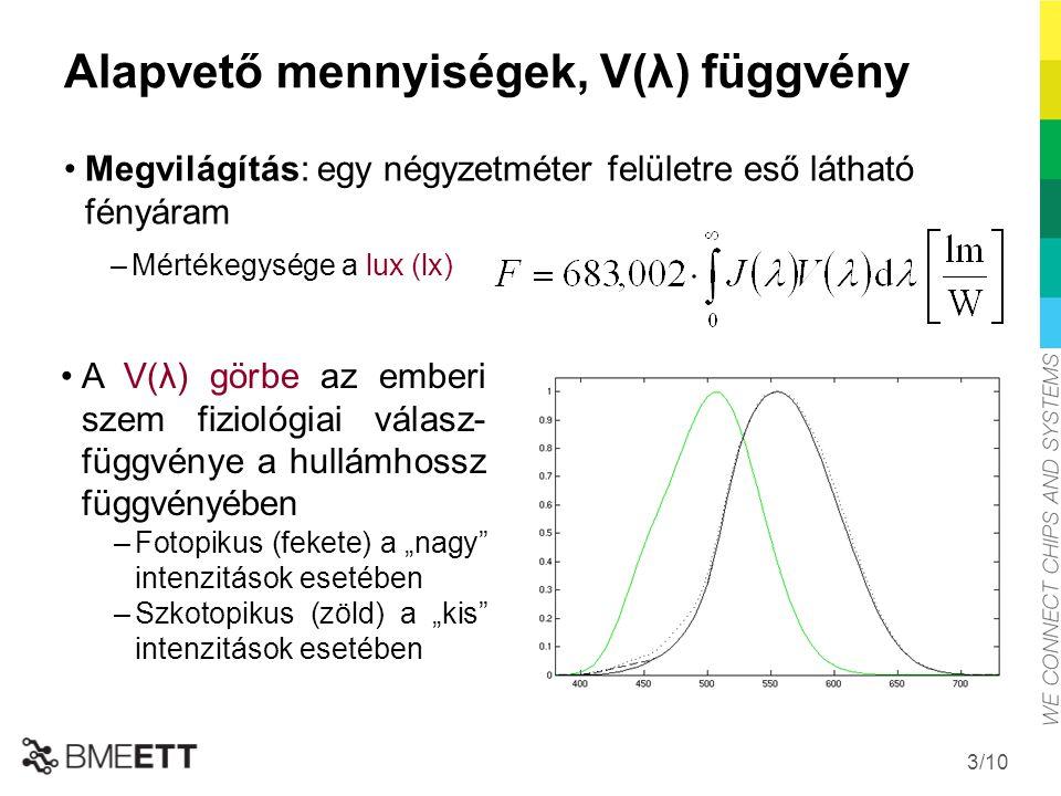 Alapvető mennyiségek, V(λ) függvény