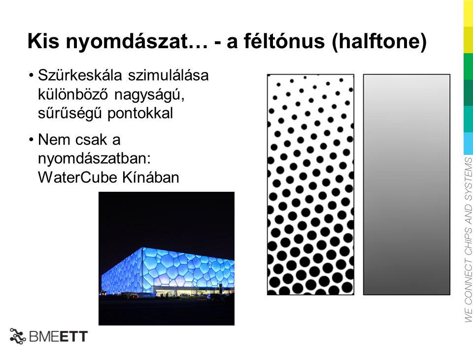 Kis nyomdászat… - a féltónus (halftone)