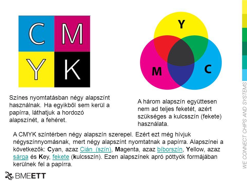 Színes nyomtatásban négy alapszínt használnak