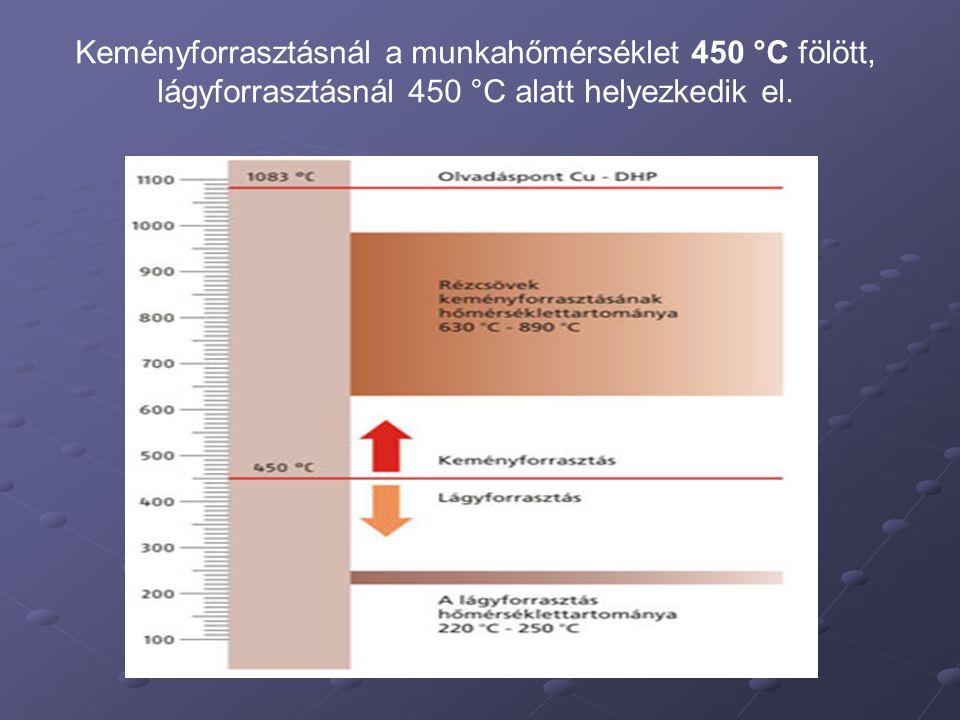 Keményforrasztásnál a munkahőmérséklet 450 °C fölött, lágyforrasztásnál 450 °C alatt helyezkedik el.