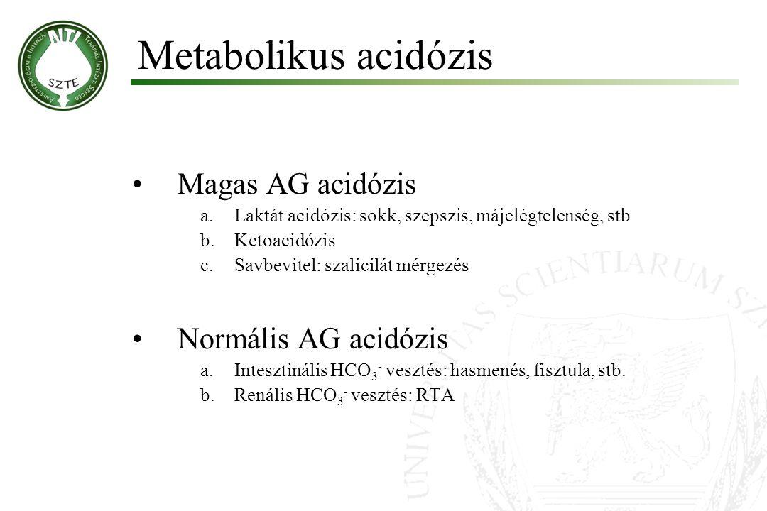 Metabolikus acidózis Magas AG acidózis Normális AG acidózis