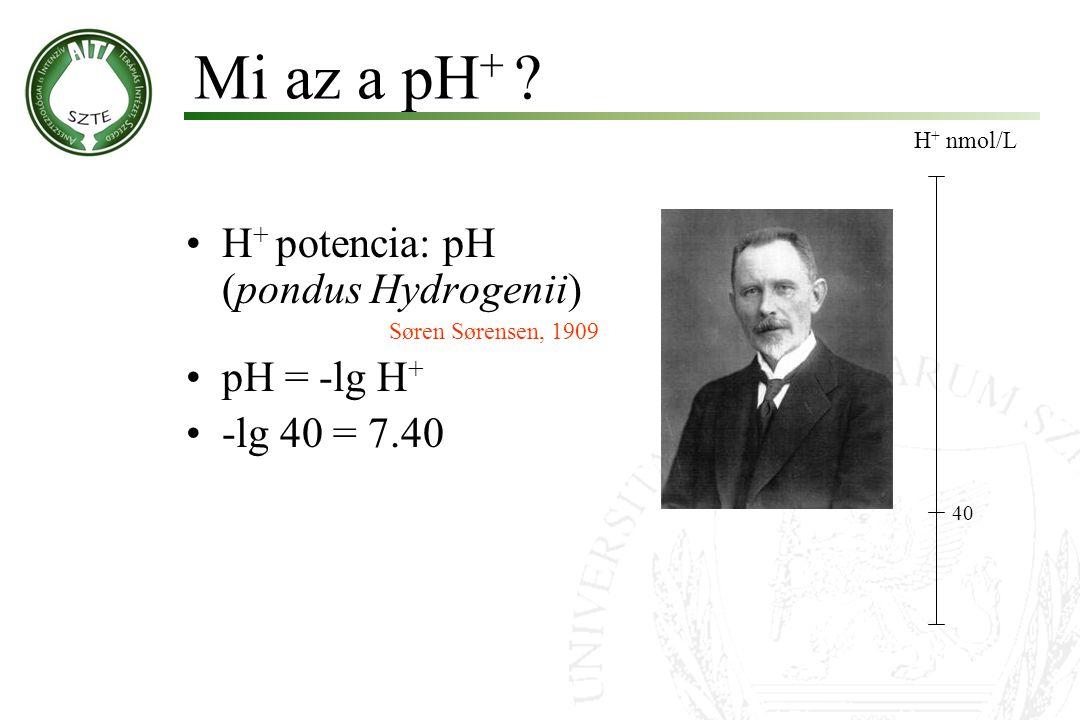Mi az a pH+ H+ potencia: pH (pondus Hydrogenii) pH = -lg H+