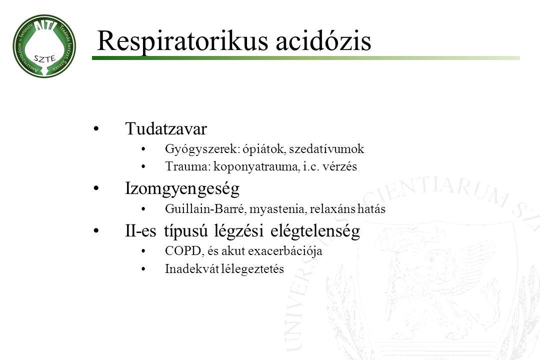 Respiratorikus acidózis
