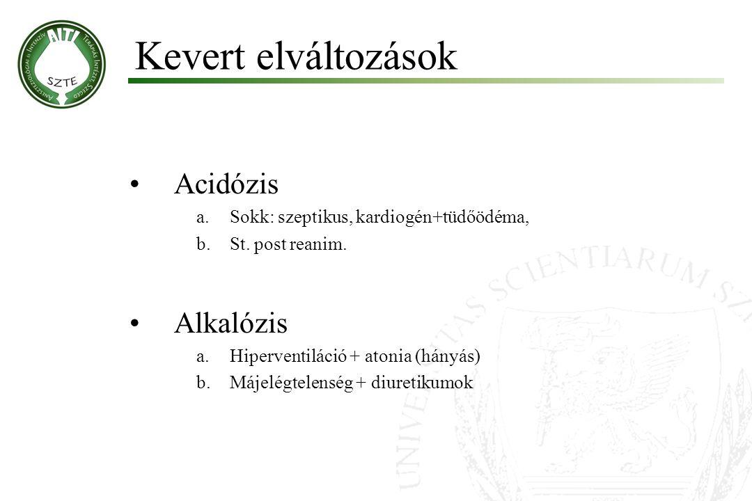 Kevert elváltozások Acidózis Alkalózis