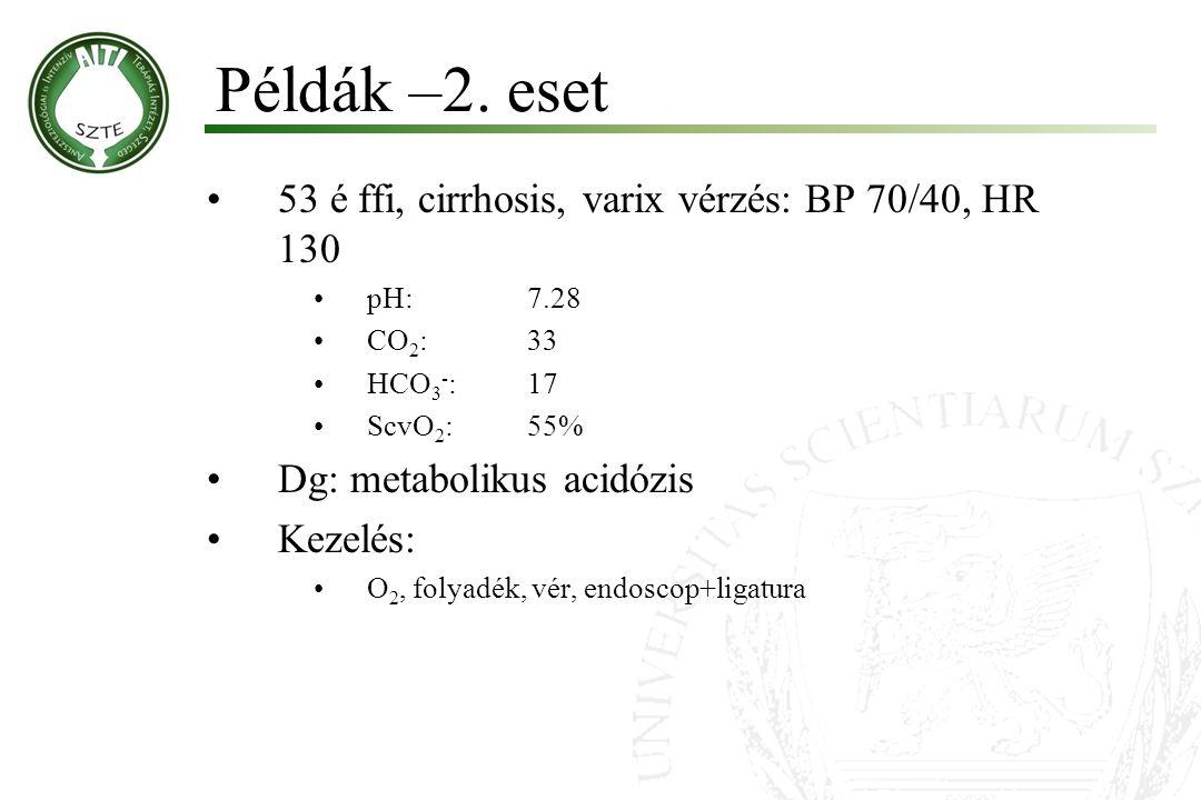 Példák –2. eset 53 é ffi, cirrhosis, varix vérzés: BP 70/40, HR 130