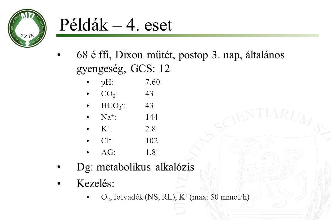 Példák – 4. eset 68 é ffi, Dixon műtét, postop 3. nap, általános gyengeség, GCS: 12. pH: 7.60. CO2: 43.