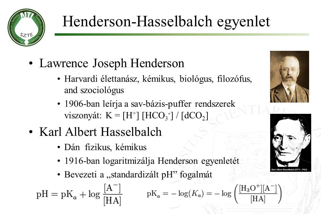Henderson-Hasselbalch egyenlet