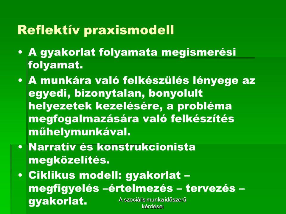 Reflektív praxismodell