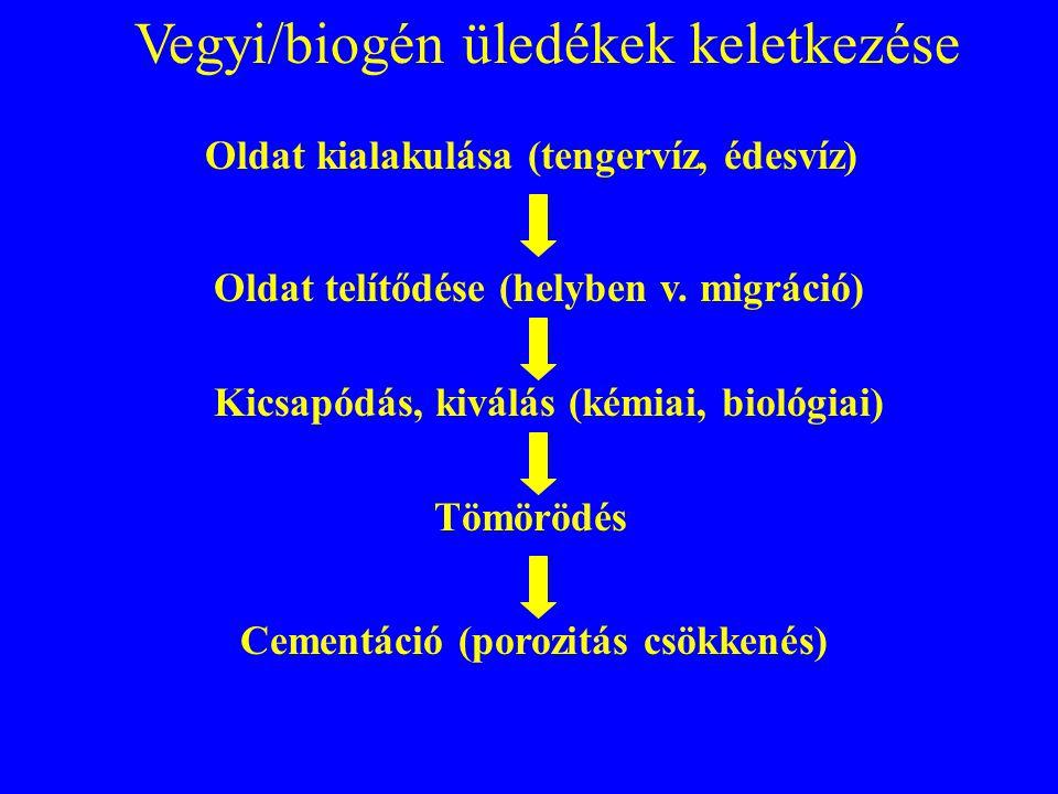 Vegyi/biogén üledékek keletkezése